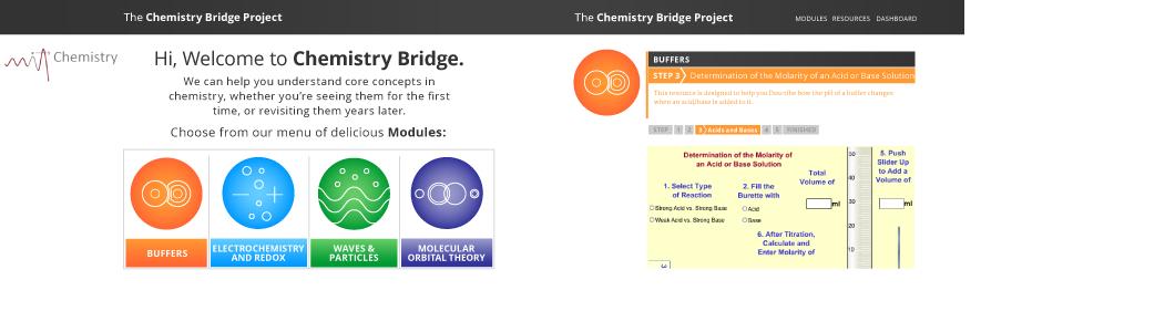 Chemistry Bridge